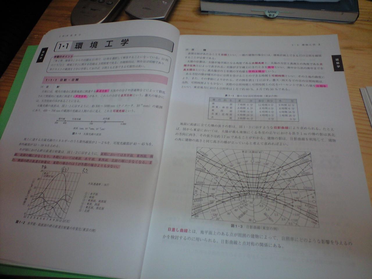 勉強してます